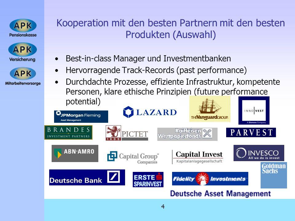 Kooperation mit den besten Partnern mit den besten Produkten (Auswahl)