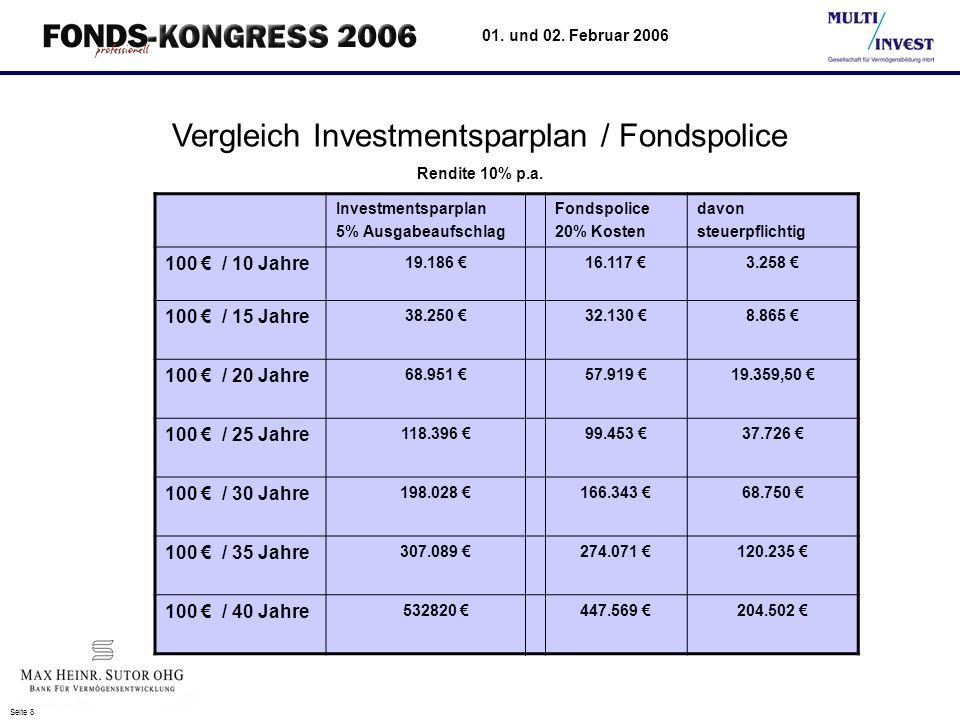 Vergleich Investmentsparplan / Fondspolice