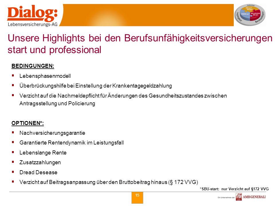 *SBU-start: nur Verzicht auf §172 VVG