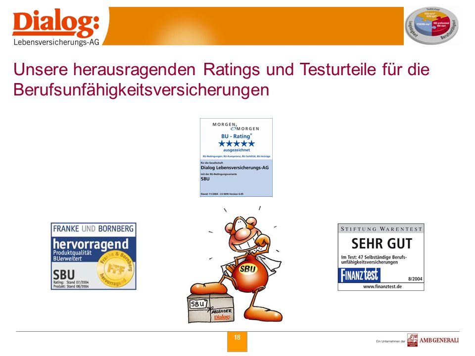 Unsere herausragenden Ratings und Testurteile für die Berufsunfähigkeitsversicherungen
