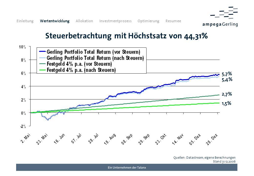 Steuerbetrachtung mit Höchstsatz von 44,31%