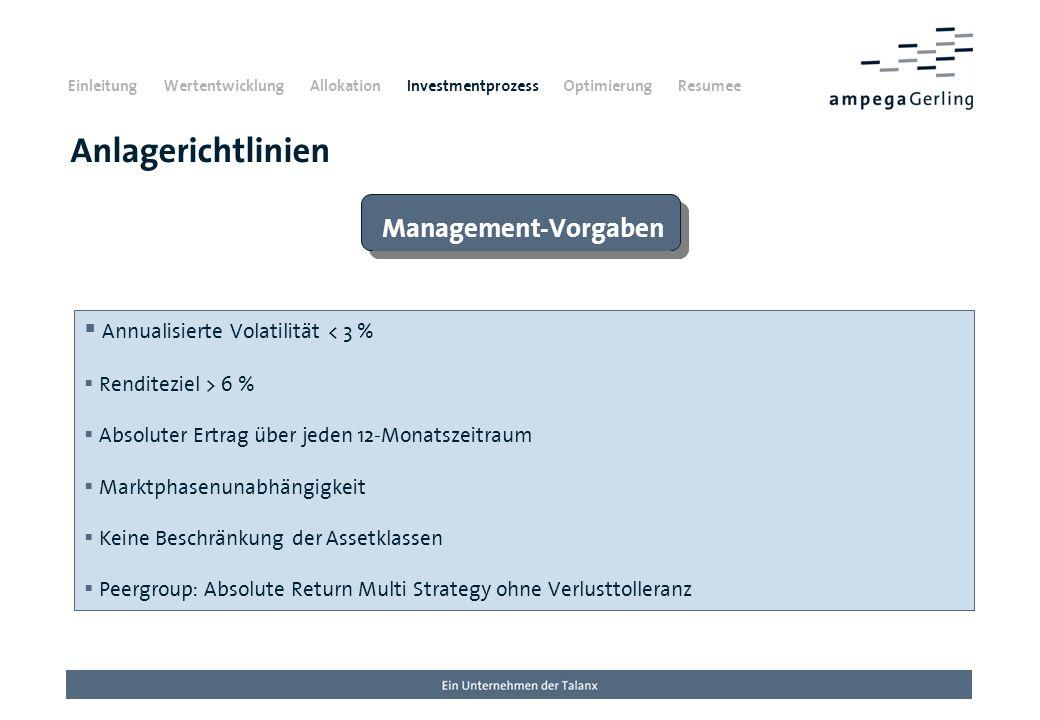 Anlagerichtlinien Management-Vorgaben