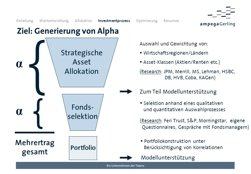 { { α α Ziel: Generierung von Alpha Strategische Asset Allokation