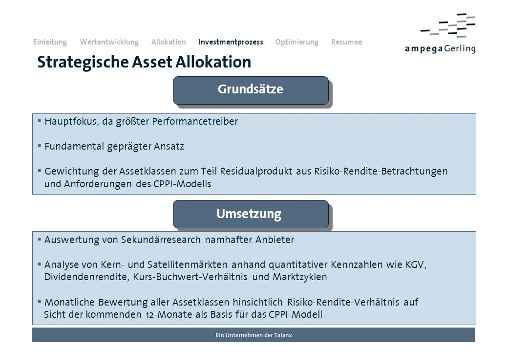 Strategische Asset Allokation
