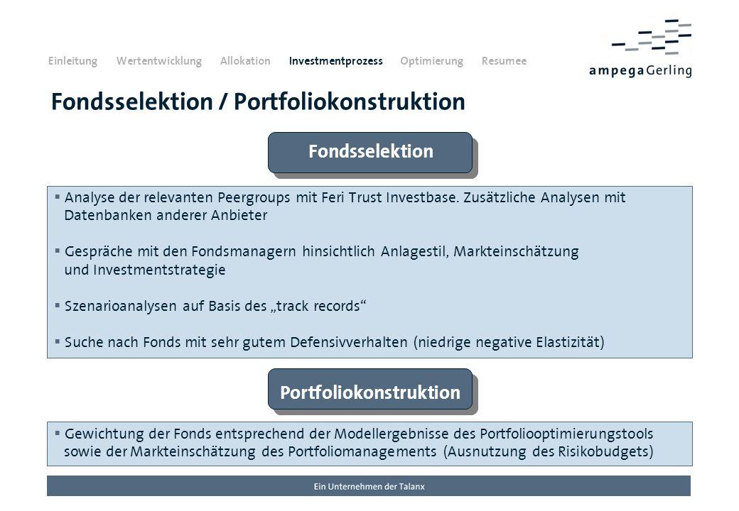 Fondsselektion / Portfoliokonstruktion