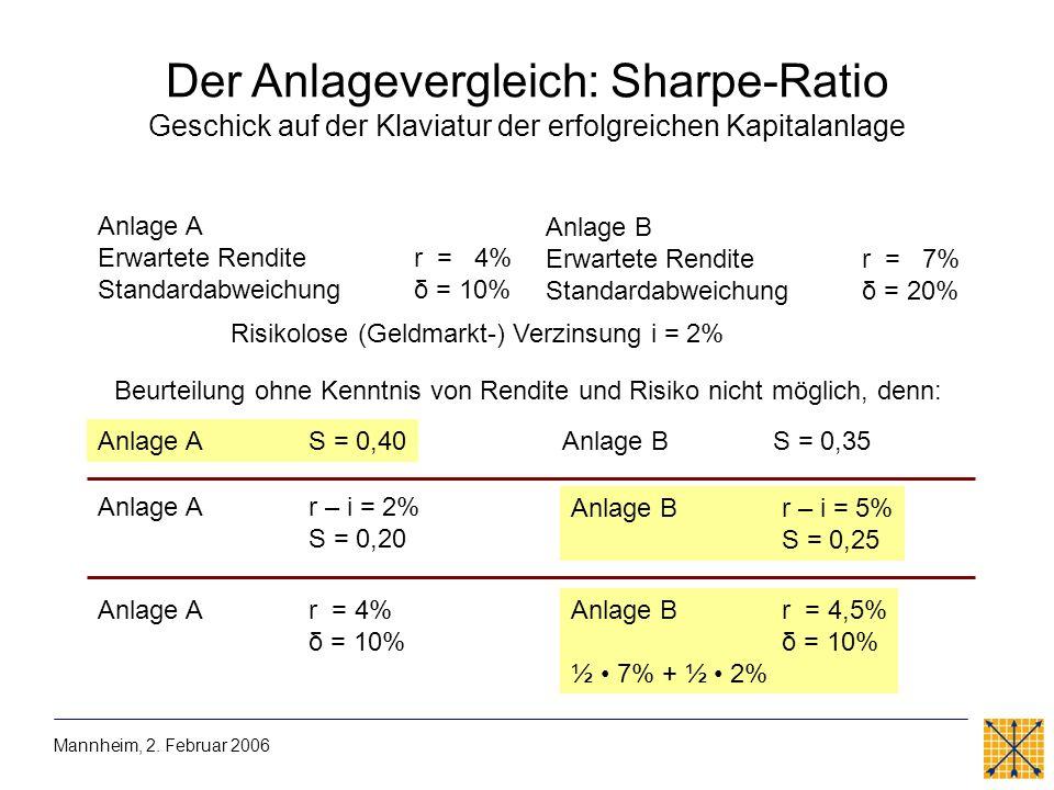 Der Anlagevergleich: Sharpe-Ratio Geschick auf der Klaviatur der erfolgreichen Kapitalanlage