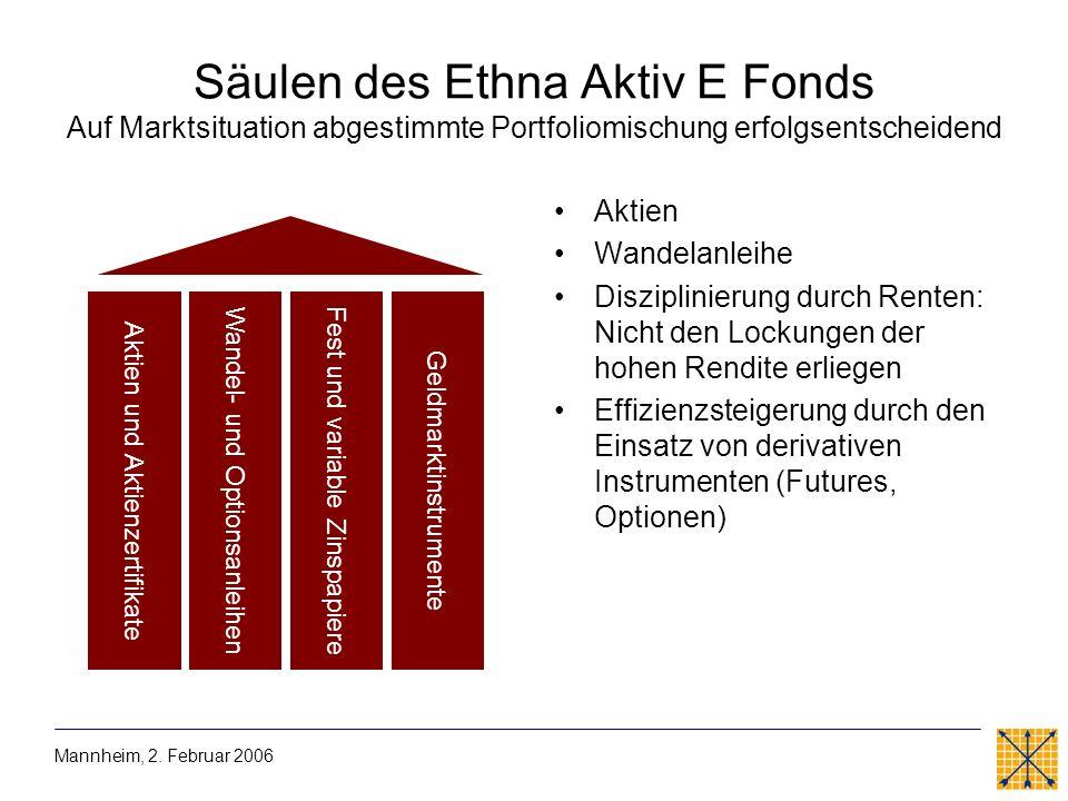 Säulen des Ethna Aktiv E Fonds Auf Marktsituation abgestimmte Portfoliomischung erfolgsentscheidend