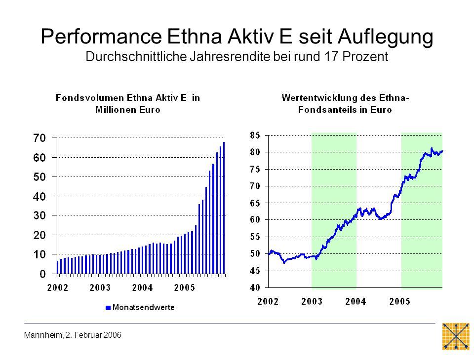 Performance Ethna Aktiv E seit Auflegung Durchschnittliche Jahresrendite bei rund 17 Prozent