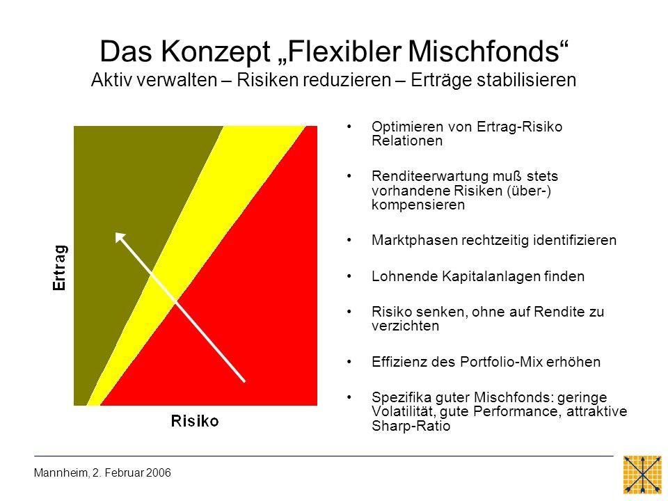 """Das Konzept """"Flexibler Mischfonds Aktiv verwalten – Risiken reduzieren – Erträge stabilisieren"""