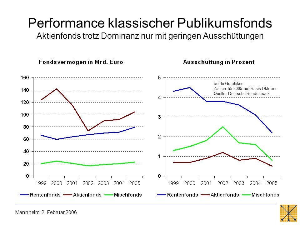 Performance klassischer Publikumsfonds Aktienfonds trotz Dominanz nur mit geringen Ausschüttungen