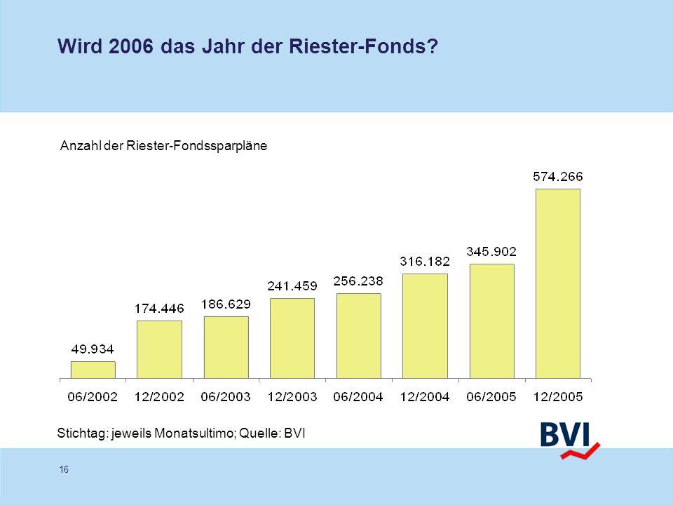Wird 2006 das Jahr der Riester-Fonds