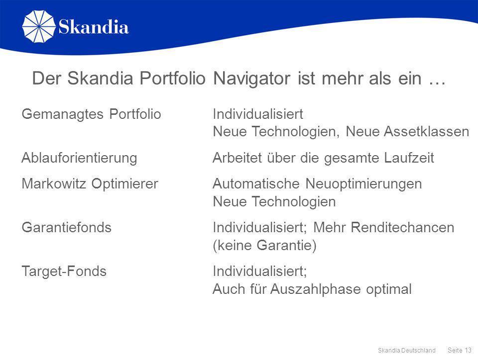 Der Skandia Portfolio Navigator ist mehr als ein …