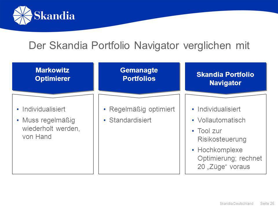Der Skandia Portfolio Navigator verglichen mit