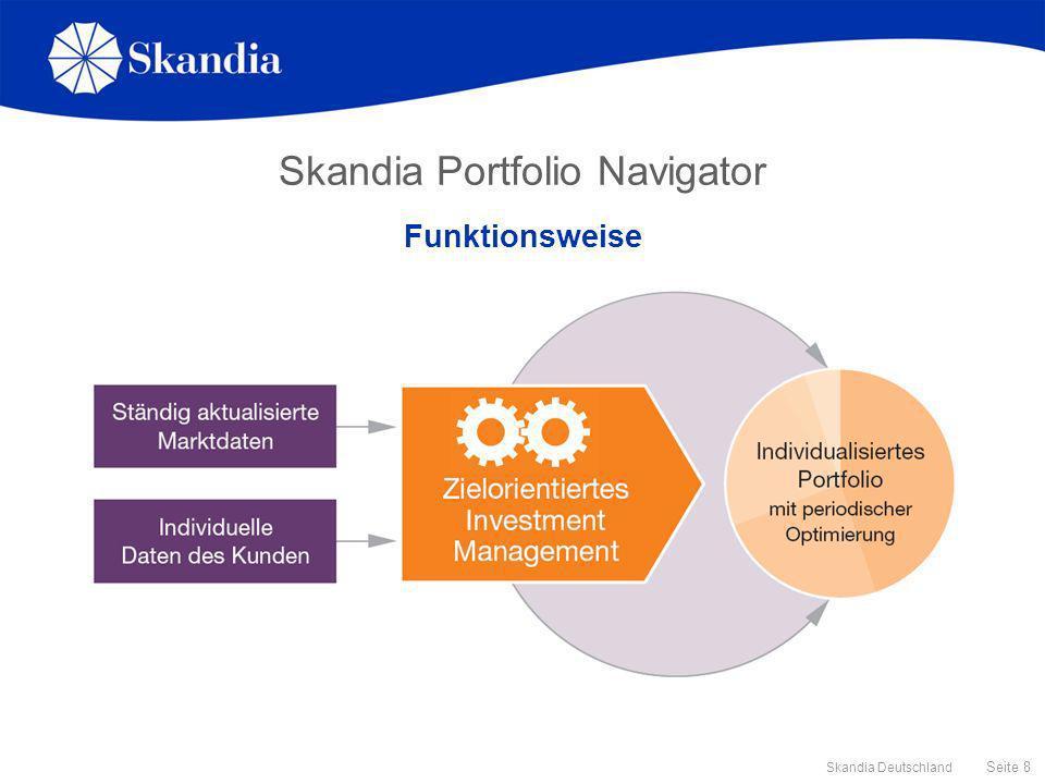 Skandia Portfolio Navigator