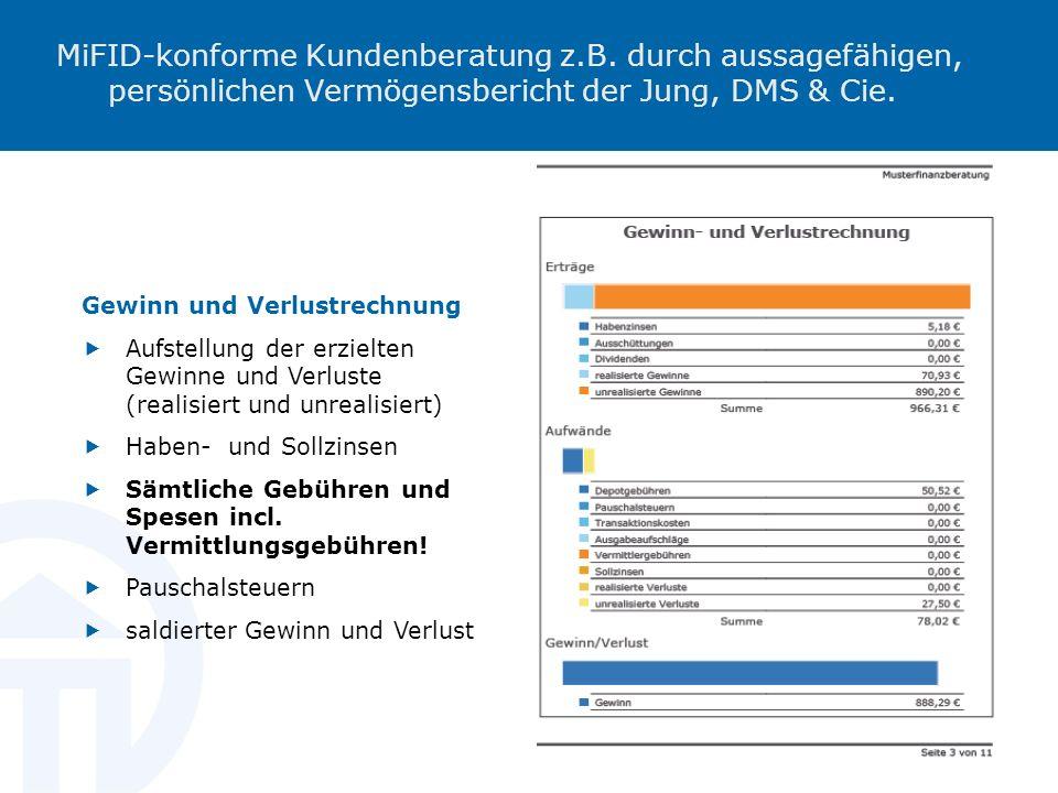 MiFID-konforme Kundenberatung z. B