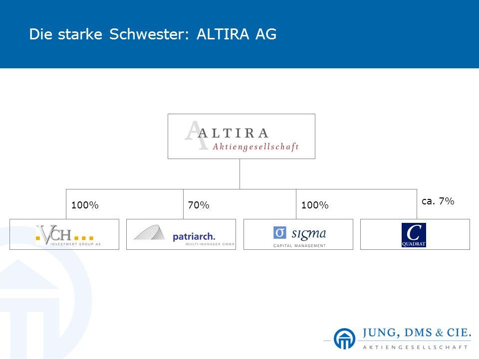 Die starke Schwester: ALTIRA AG
