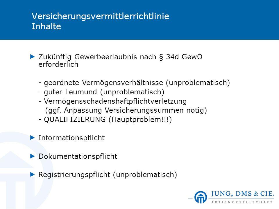 Versicherungsvermittlerrichtlinie Inhalte