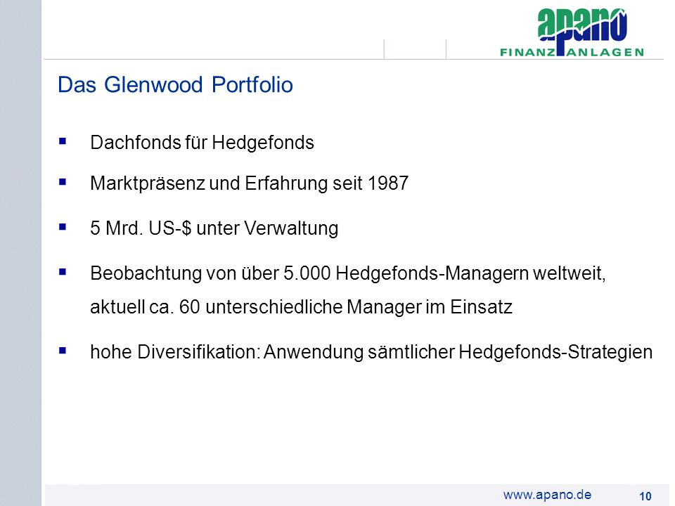 Das Glenwood Portfolio