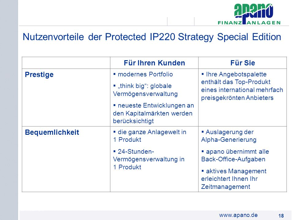Nutzenvorteile der Protected IP220 Strategy Special Edition