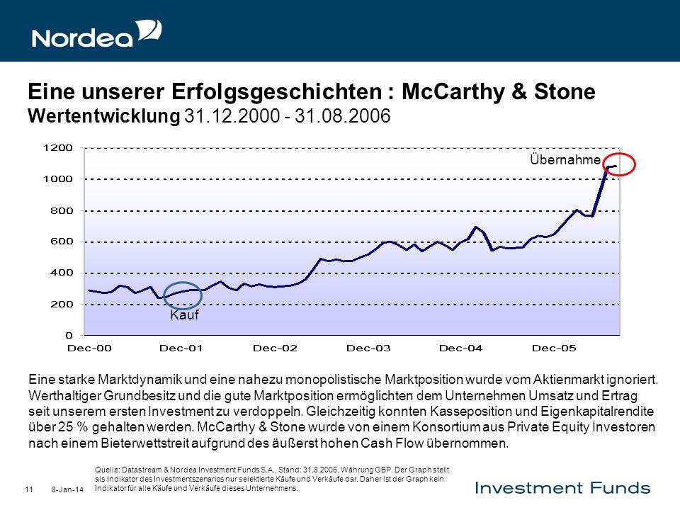 Eine unserer Erfolgsgeschichten : McCarthy & Stone Wertentwicklung 31