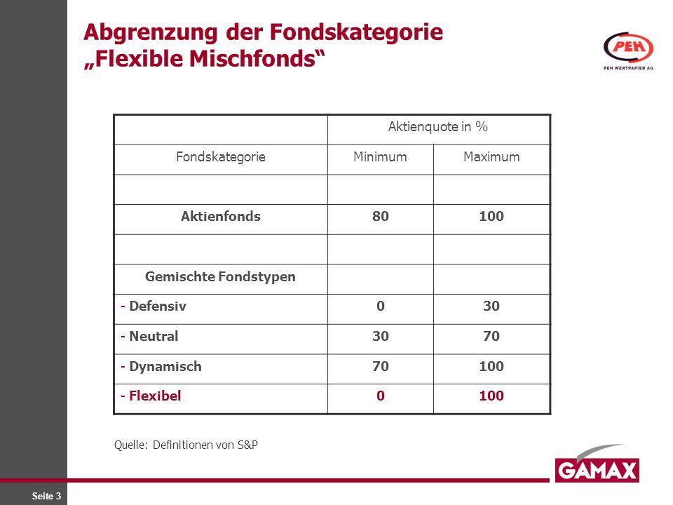"Abgrenzung der Fondskategorie ""Flexible Mischfonds"