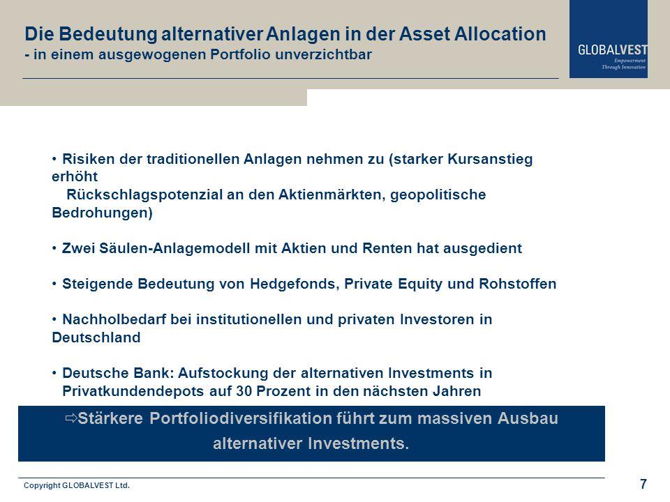 Die Bedeutung alternativer Anlagen in der Asset Allocation