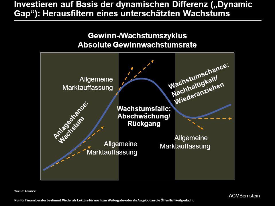 """Investieren auf Basis der dynamischen Differenz (""""Dynamic Gap ): Herausfiltern eines unterschätzten Wachstums"""