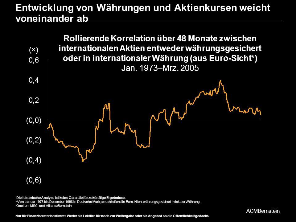 Entwicklung von Währungen und Aktienkursen weicht voneinander ab