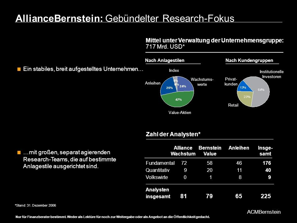 AllianceBernstein: Gebündelter Research-Fokus