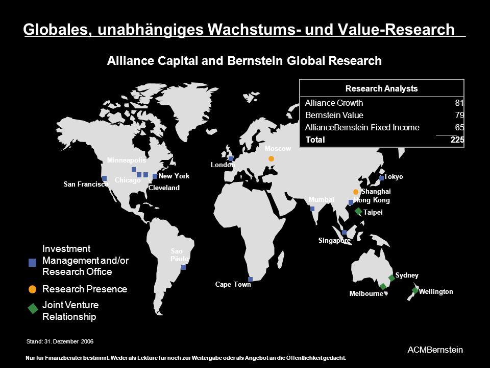 Globales, unabhängiges Wachstums- und Value-Research