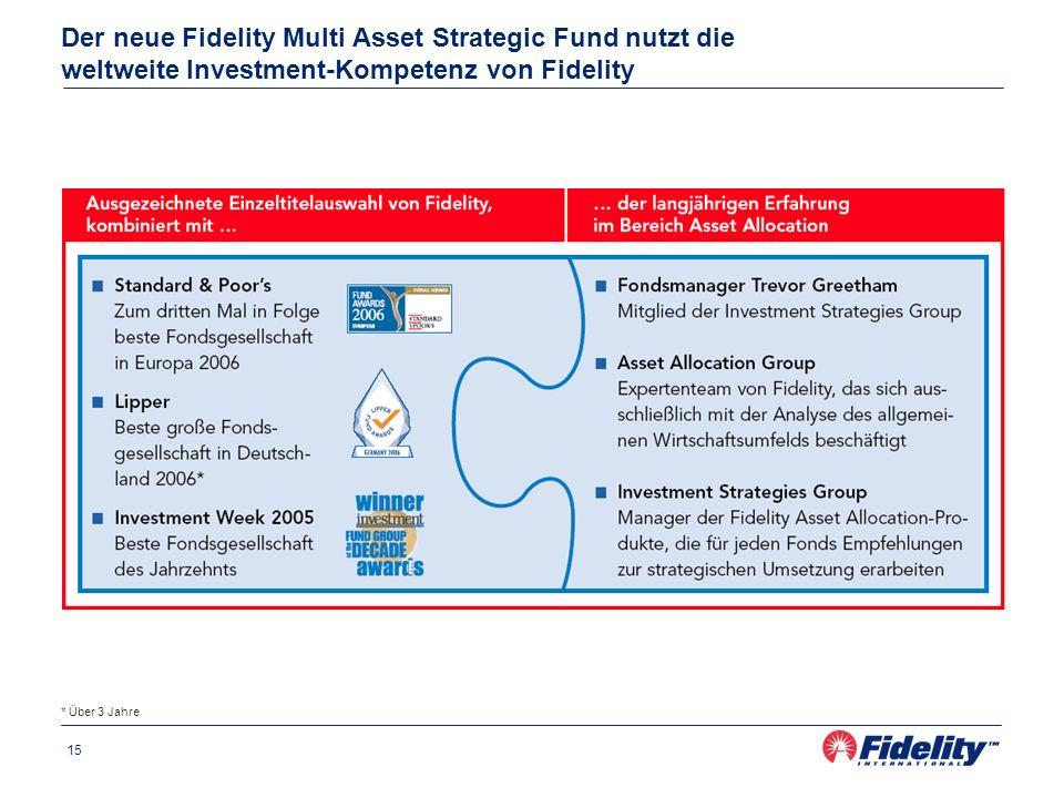 Der neue Fidelity Multi Asset Strategic Fund nutzt die weltweite Investment-Kompetenz von Fidelity