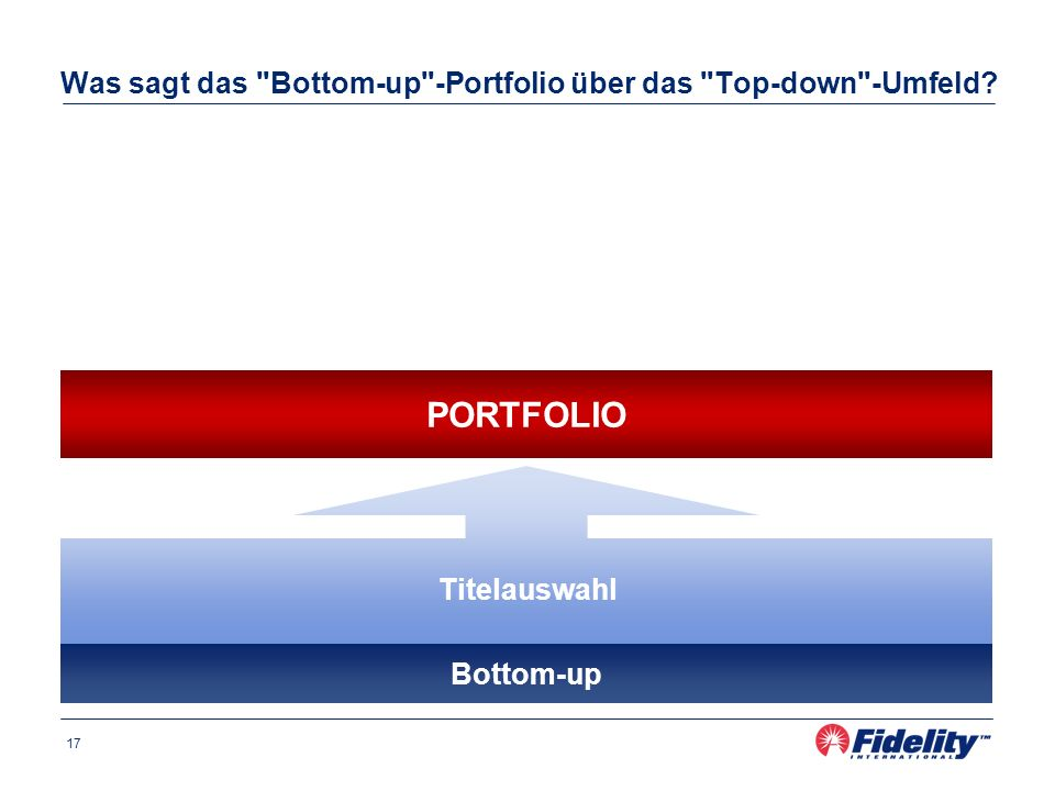 Was sagt das Bottom-up -Portfolio über das Top-down -Umfeld