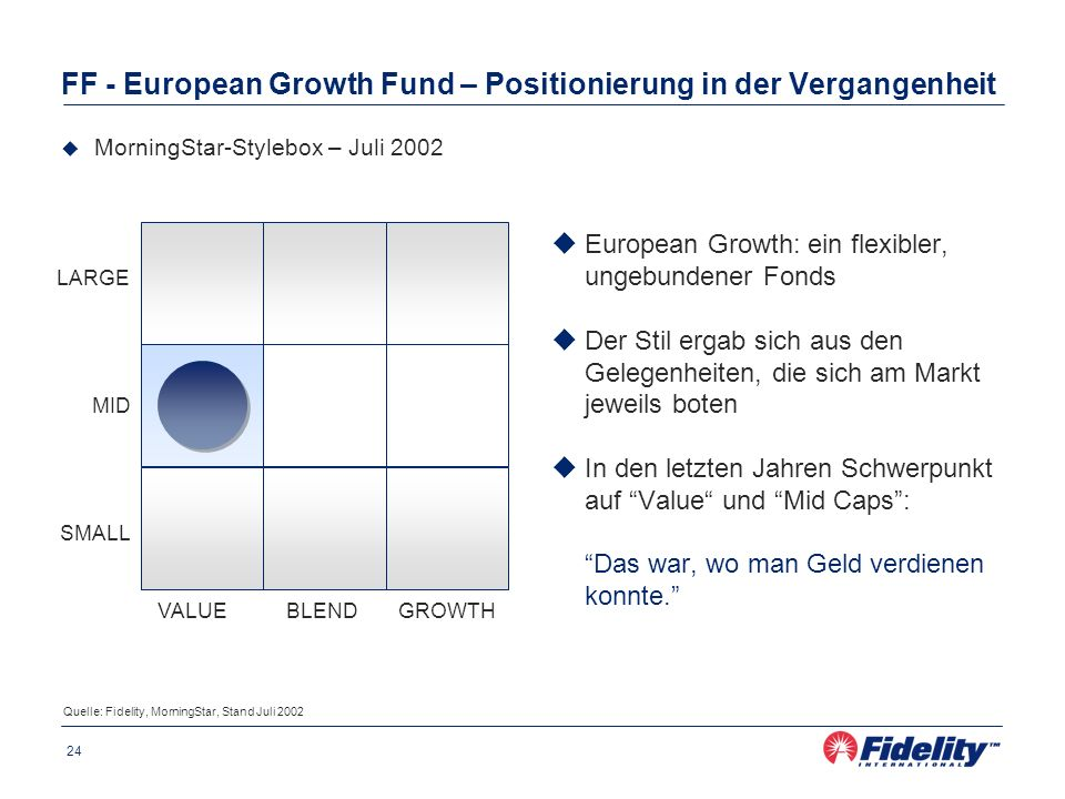 FF - European Growth Fund – Positionierung in der Vergangenheit