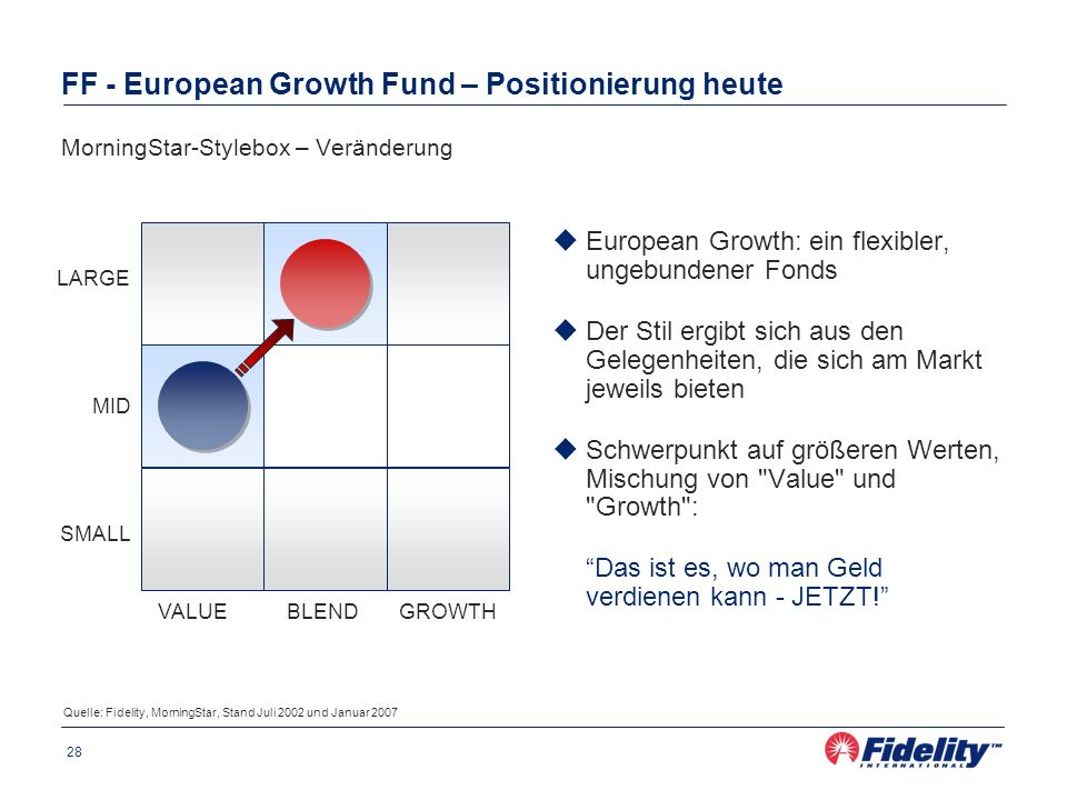 FF - European Growth Fund – Positionierung heute