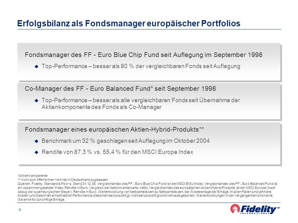 Erfolgsbilanz als Fondsmanager europäischer Portfolios