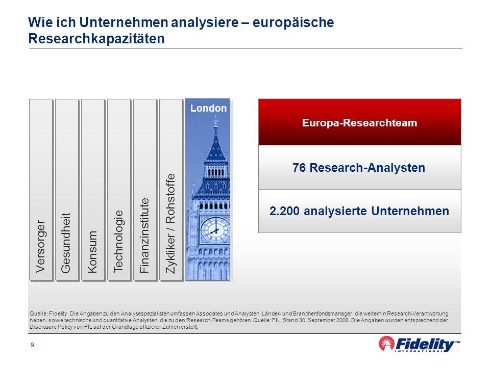 Wie ich Unternehmen analysiere – europäische Researchkapazitäten