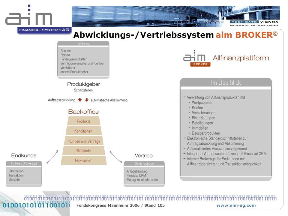 Abwicklungs-/Vertriebssystem aim BROKER©
