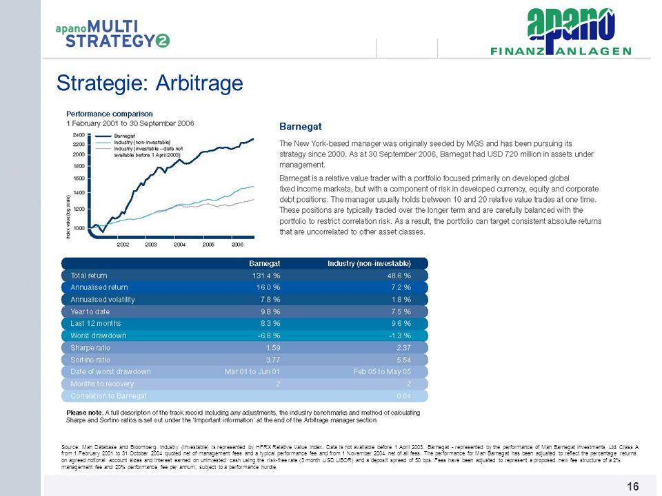 Strategie: Arbitrage