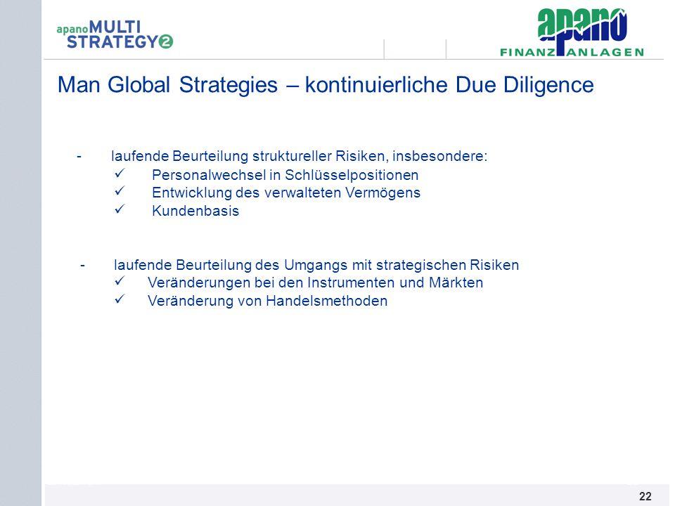 Man Global Strategies – kontinuierliche Due Diligence