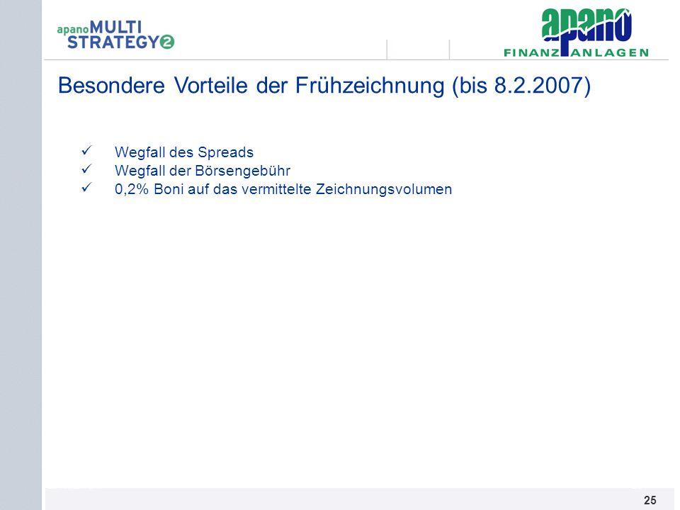 Besondere Vorteile der Frühzeichnung (bis 8.2.2007)