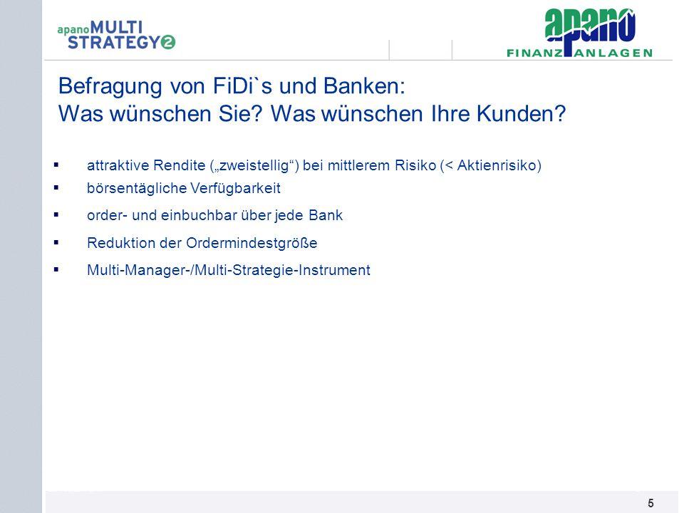 Befragung von FiDi`s und Banken: Was wünschen Sie