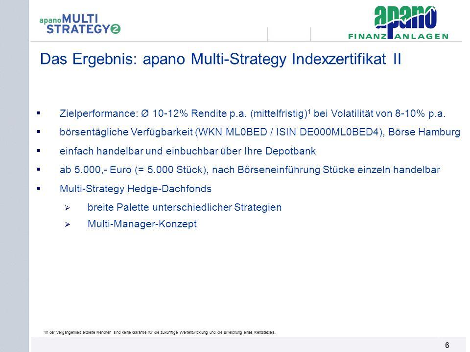 Das Ergebnis: apano Multi-Strategy Indexzertifikat II