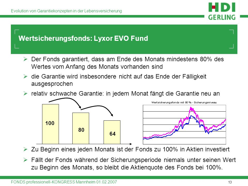 Wertsicherungsfonds: Lyxor EVO Fund