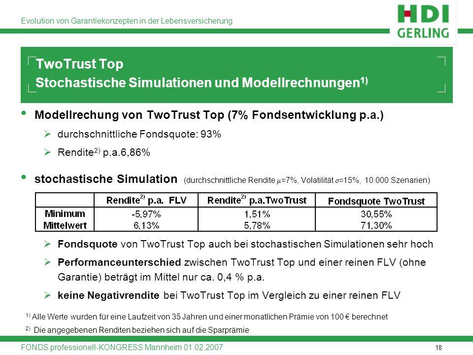 TwoTrust Top Stochastische Simulationen und Modellrechnungen1)