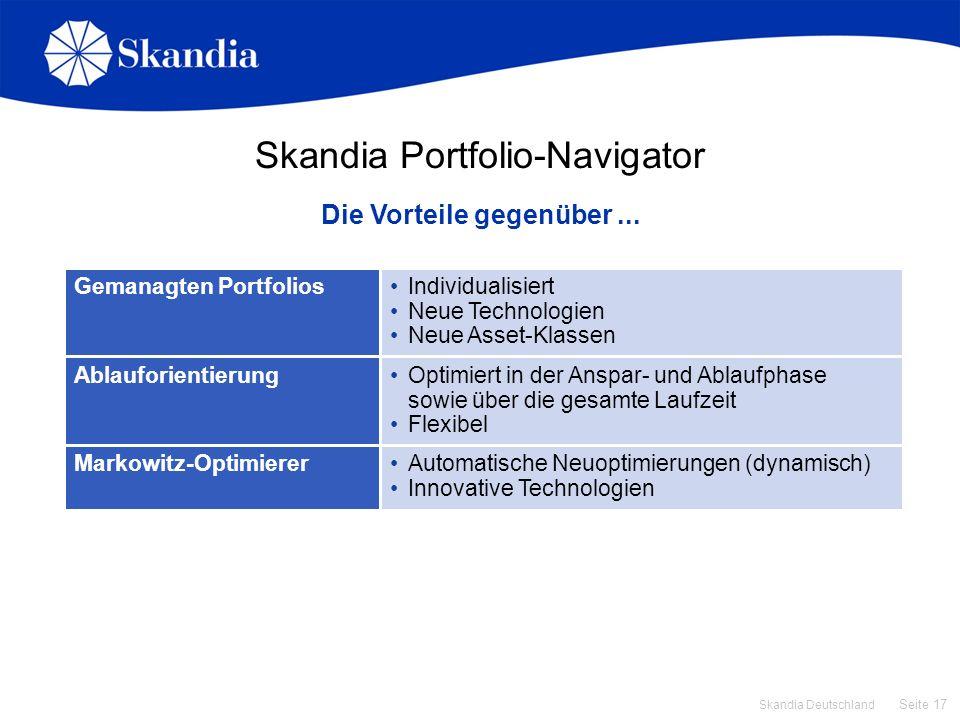 Skandia Portfolio-Navigator