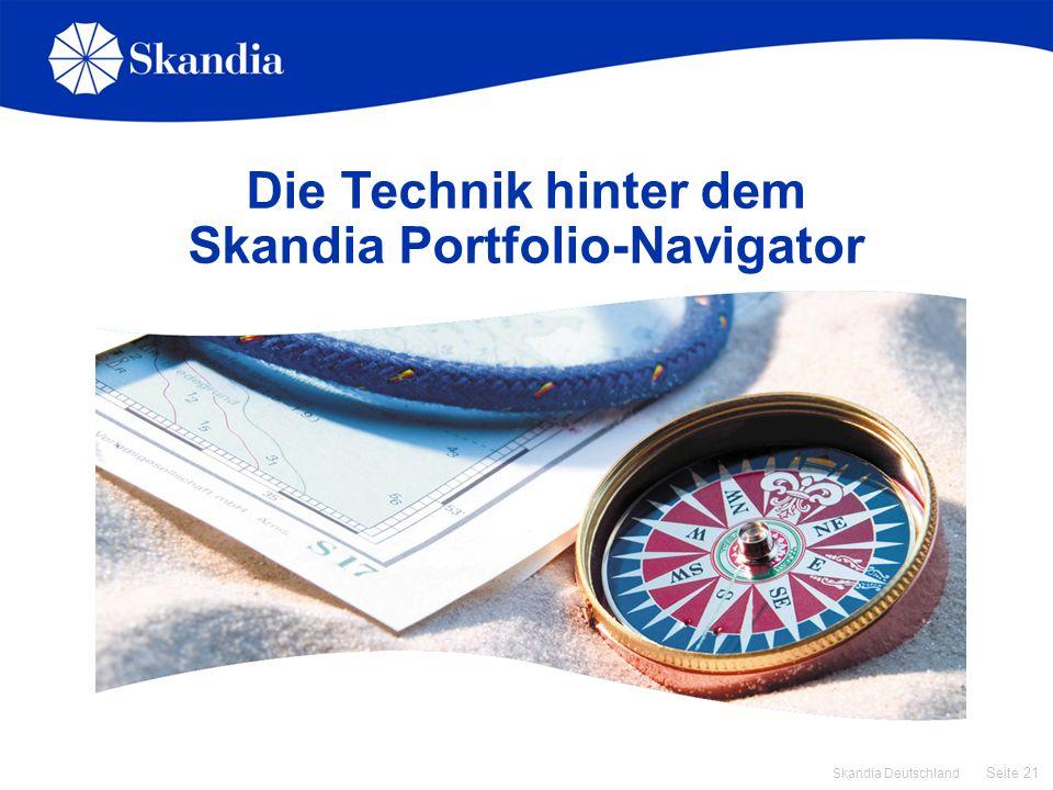 Die Technik hinter dem Skandia Portfolio-Navigator