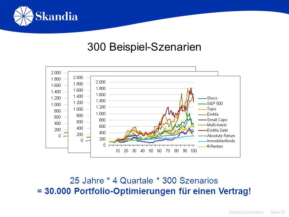 300 Beispiel-Szenarien 25 Jahre * 4 Quartale * 300 Szenarios