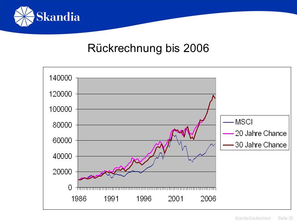 Rückrechnung bis 2006