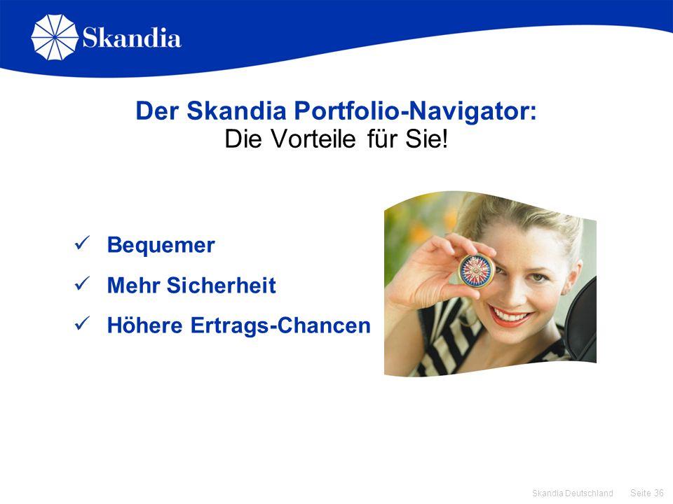 Der Skandia Portfolio-Navigator: Die Vorteile für Sie!