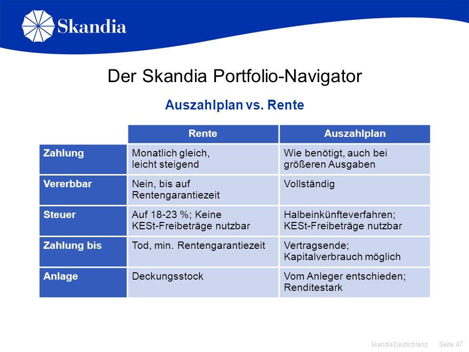 Der Skandia Portfolio-Navigator